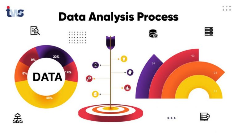 What is Data Analysis? Data Analysis Process