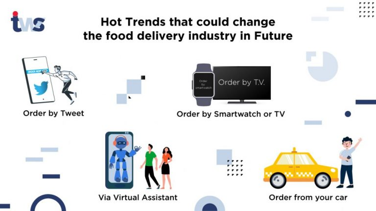What Everyone Must Know About On Demand Food Delivery Solutions?