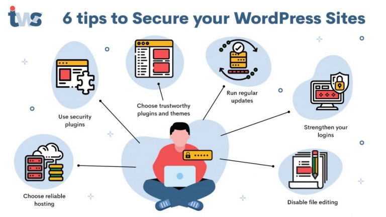 Top 6 WordPress Security Tips to Protect Your Website in 2020